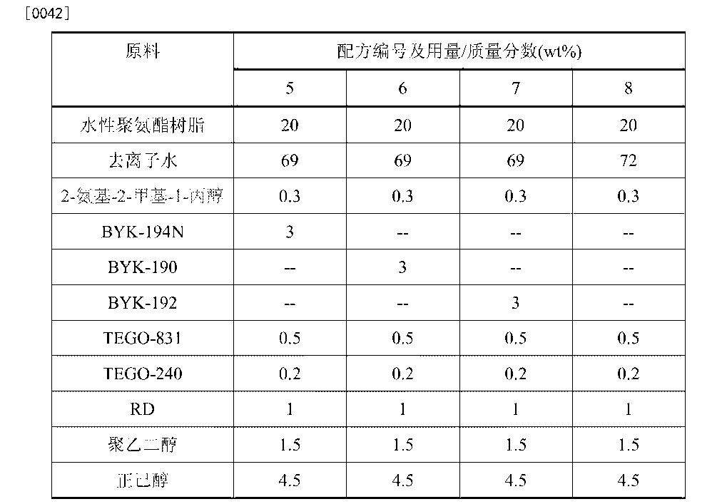 Figure CN105820643AD00081