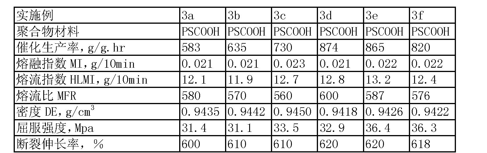 Figure CN101274968BD00221