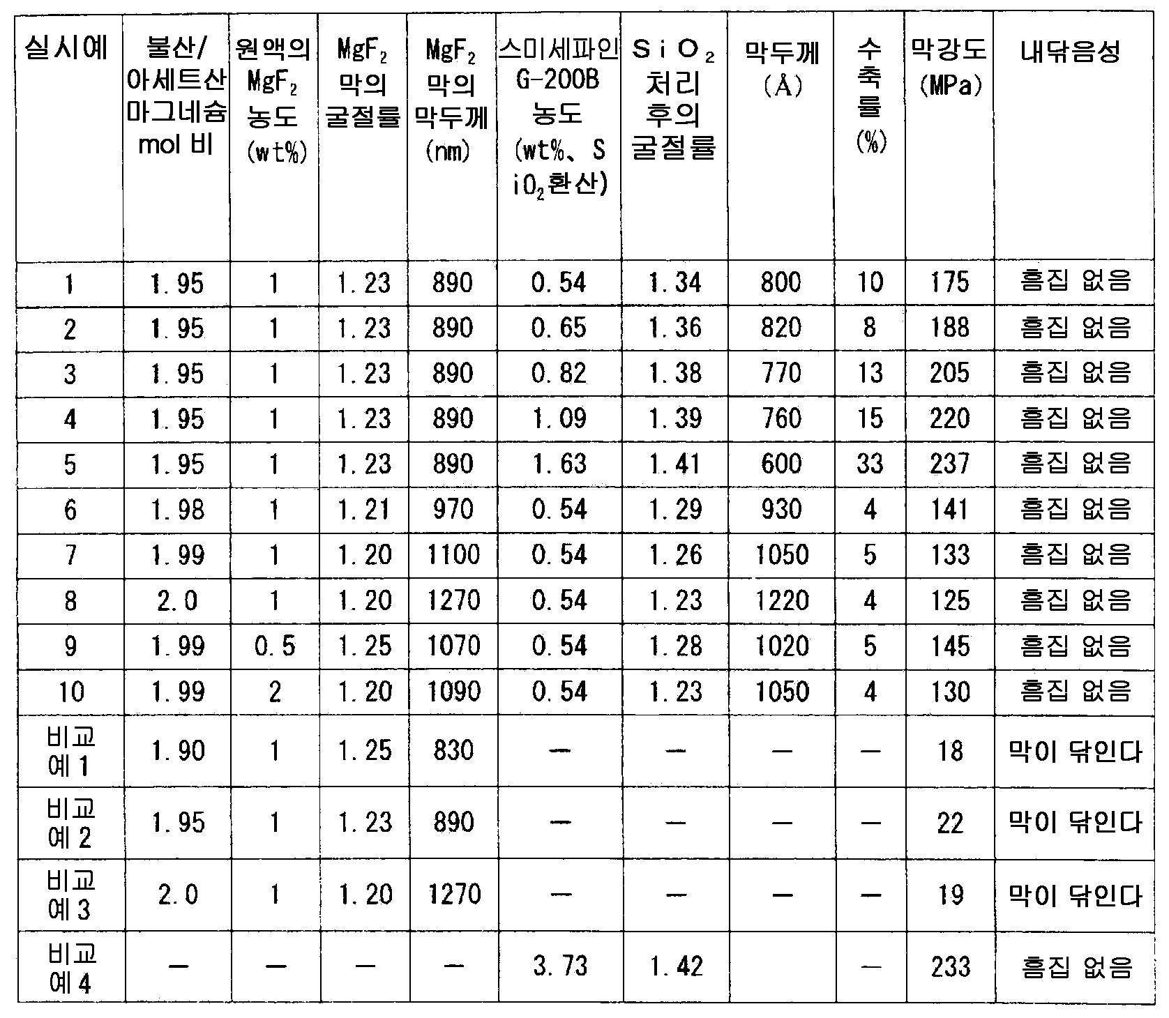Figure 112013031823050-pat00001