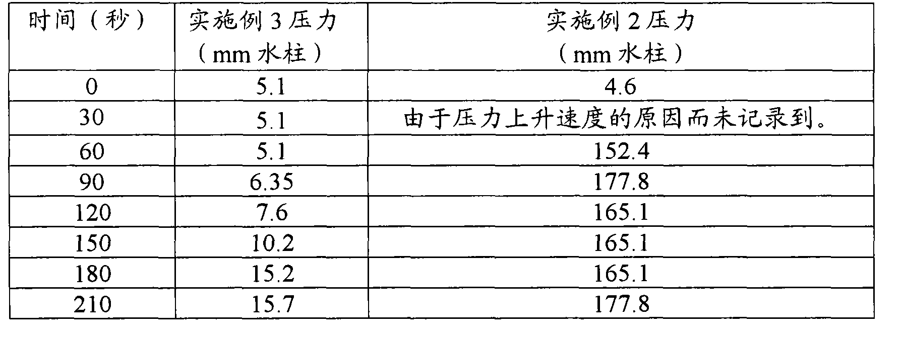 Figure CN102630182AD00121
