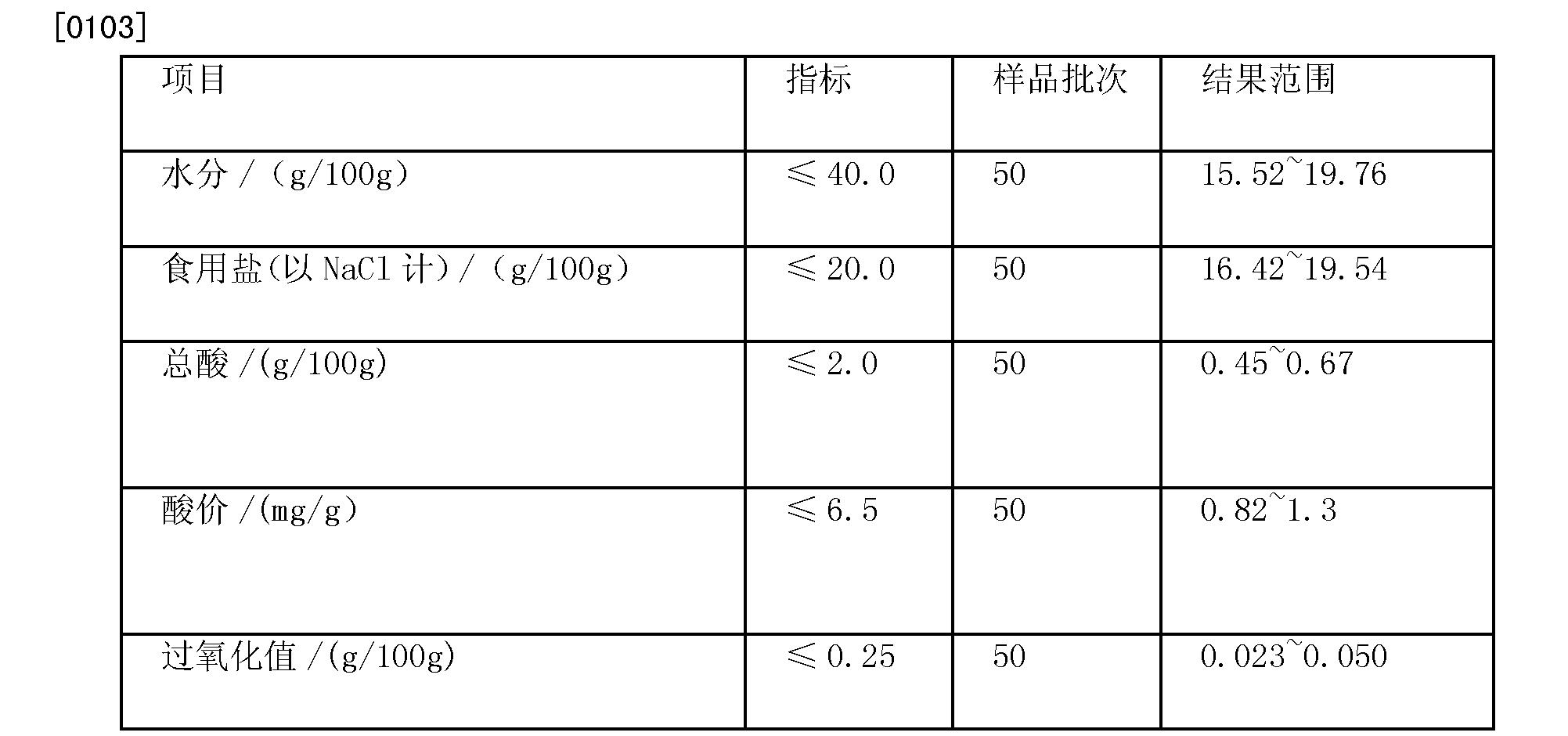 Figure CN102919791BD00101