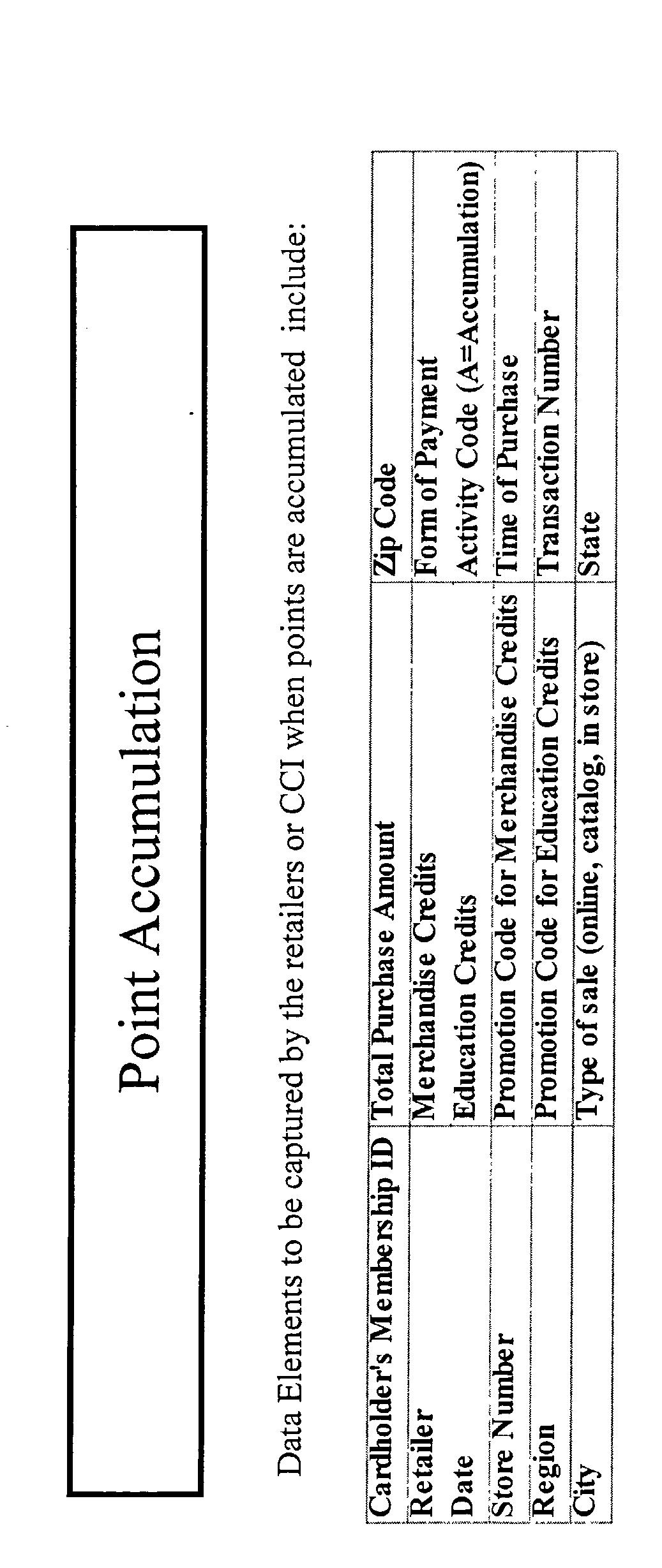 Figure US20030023491A1-20030130-P00076