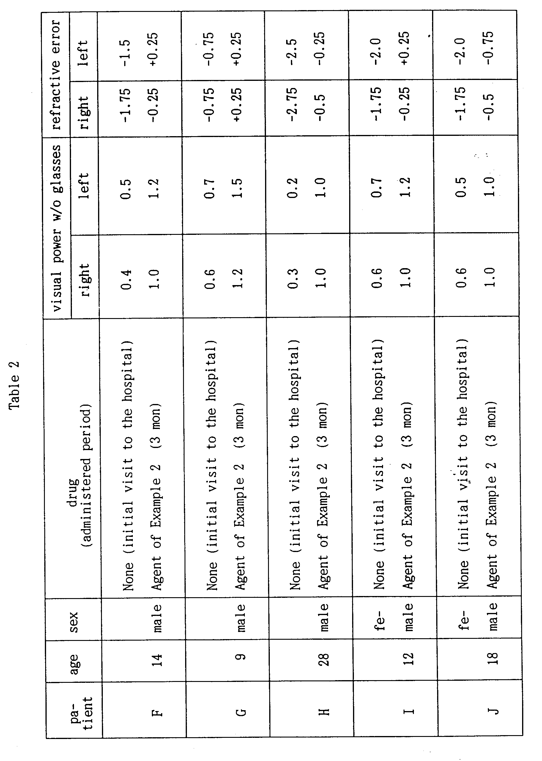 EP0647445B1 - Composition for prophylaxis and treatment of