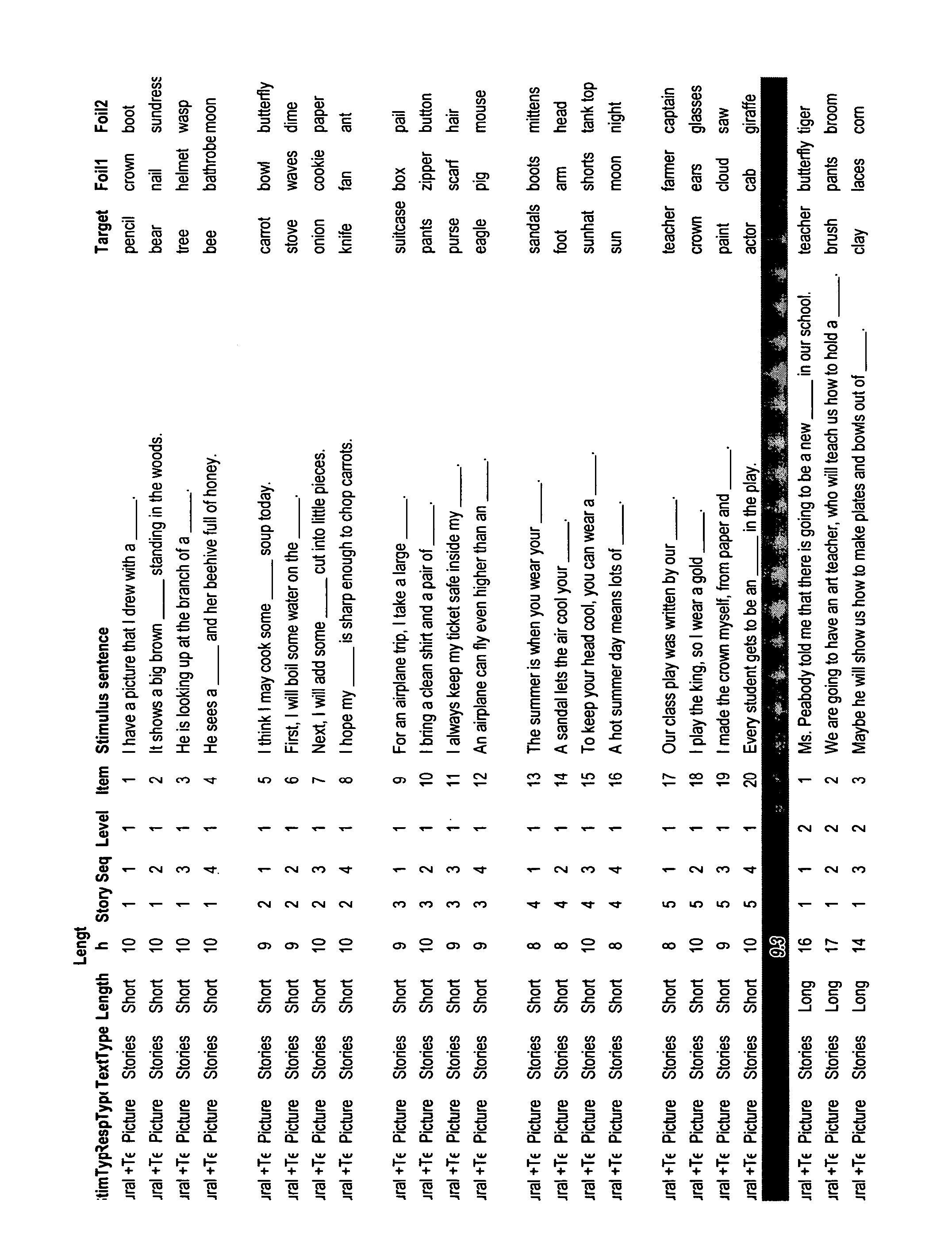 Figure US20050153263A1-20050714-P00124