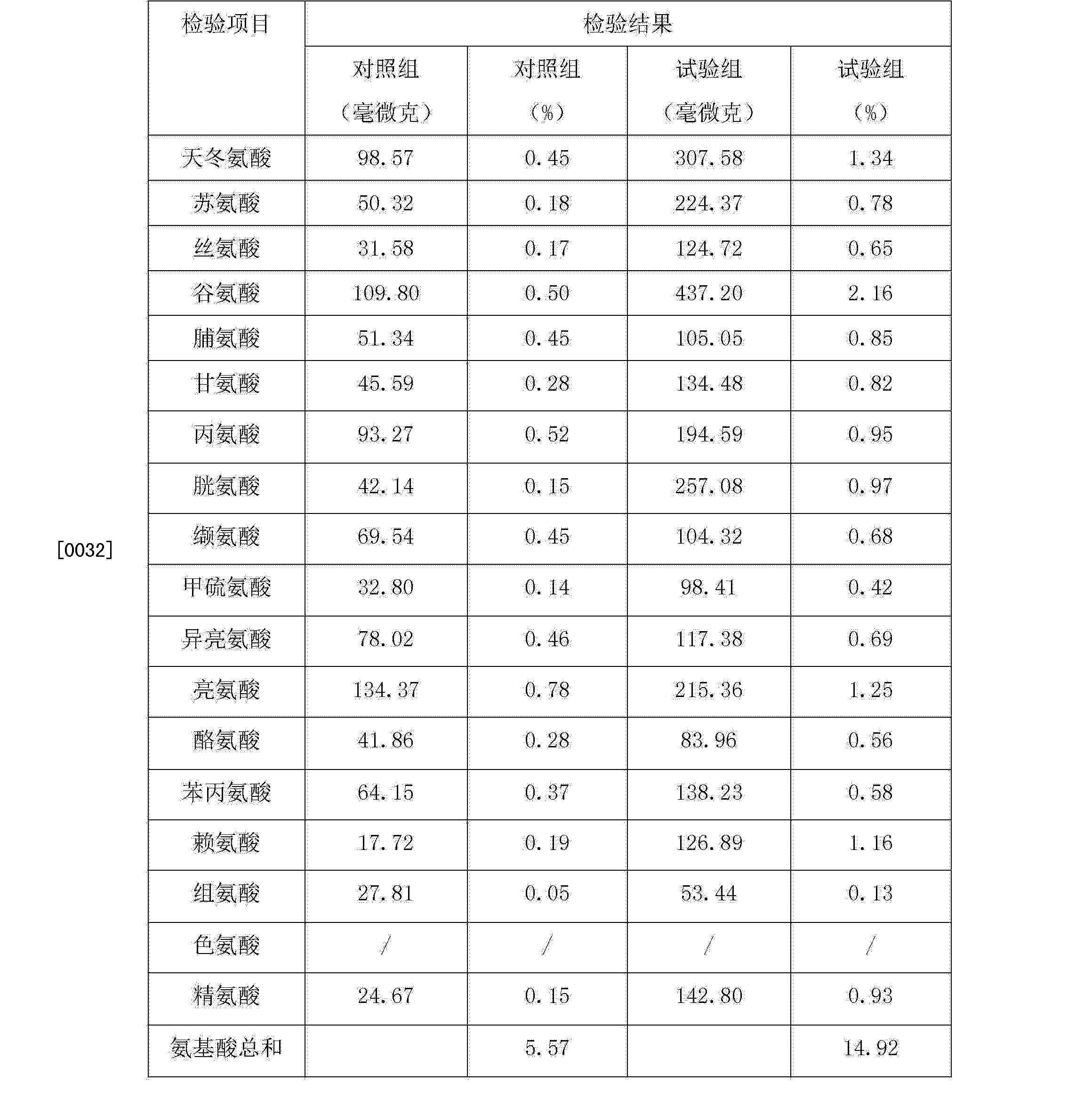 Figure CN102972343AD00061