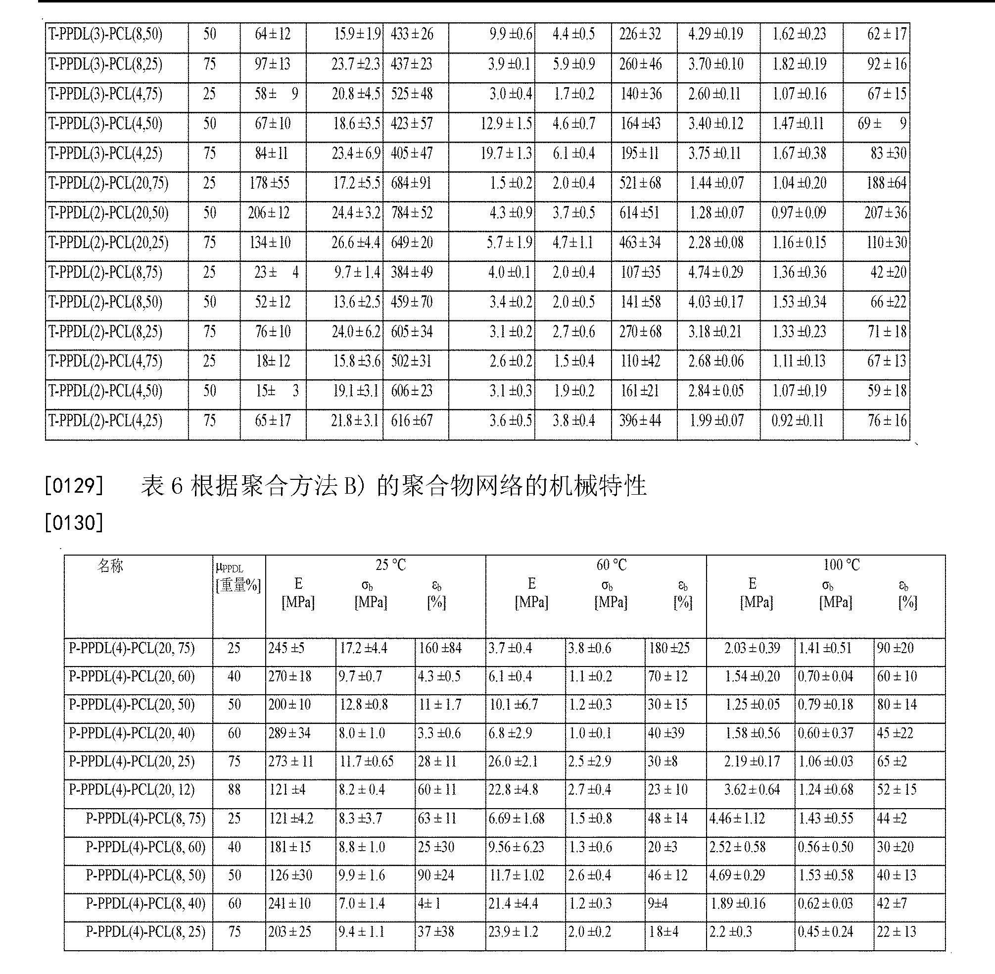 Figure CN102202865BD00161
