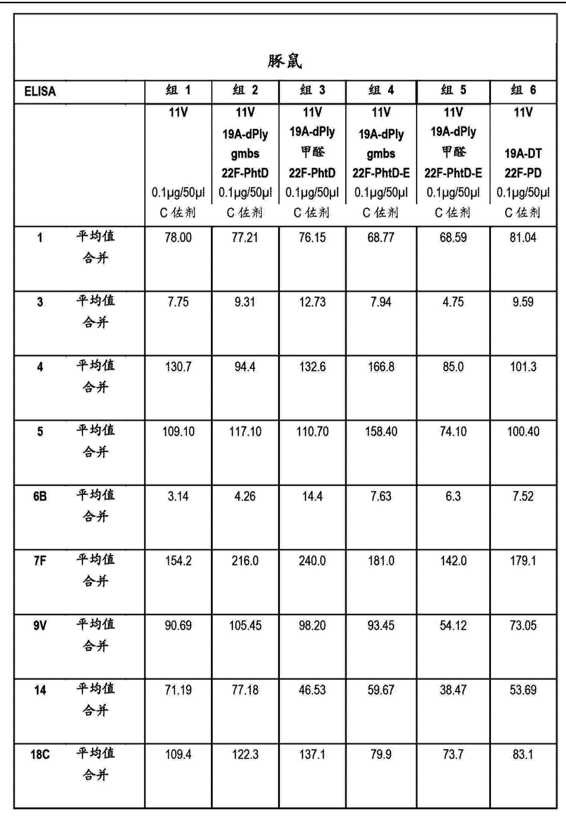 Figure CN103251940AD00511