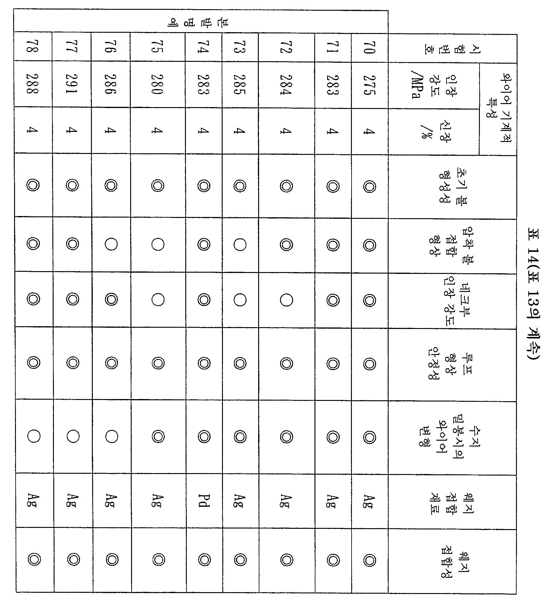 Figure 112007056594314-pct00014