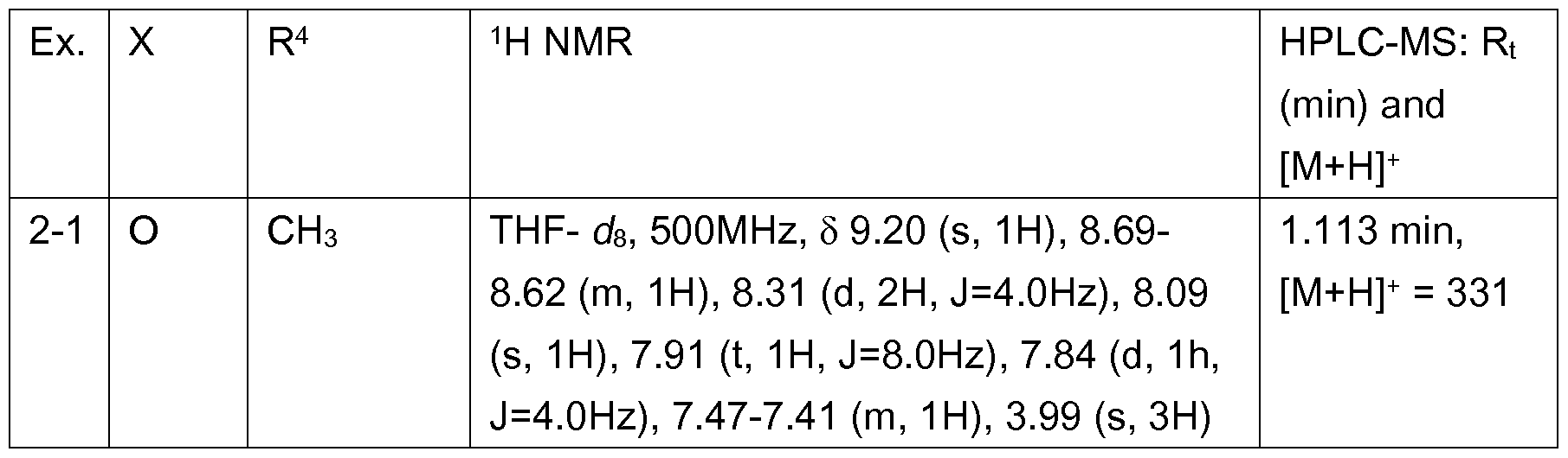Figure imgf000143_0003