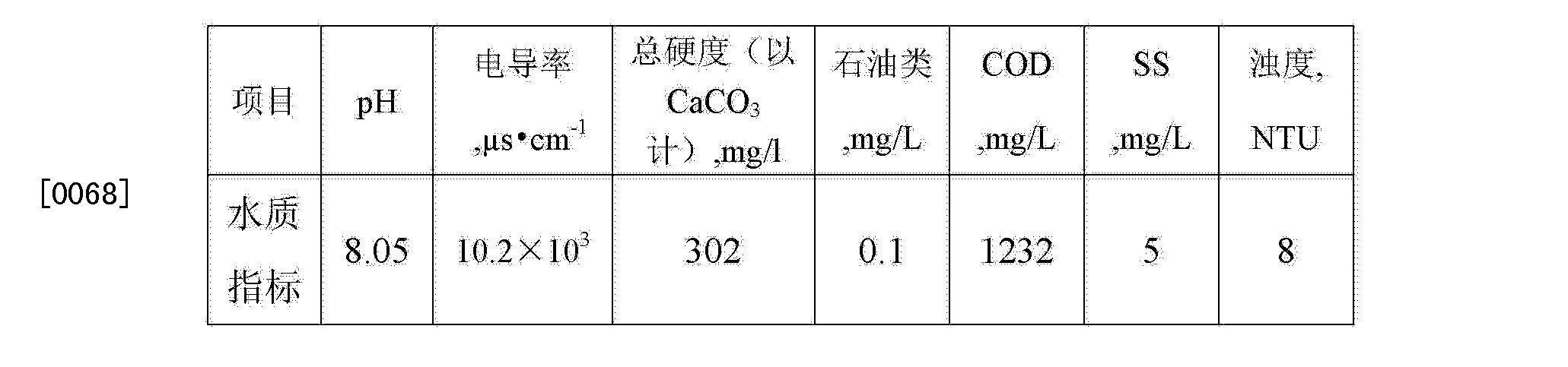 Figure CN103803752BD00082