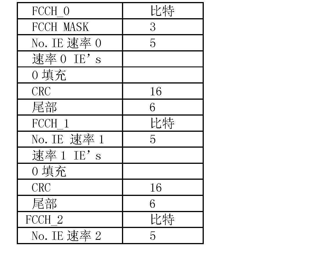 Figure CN1906892BD00232