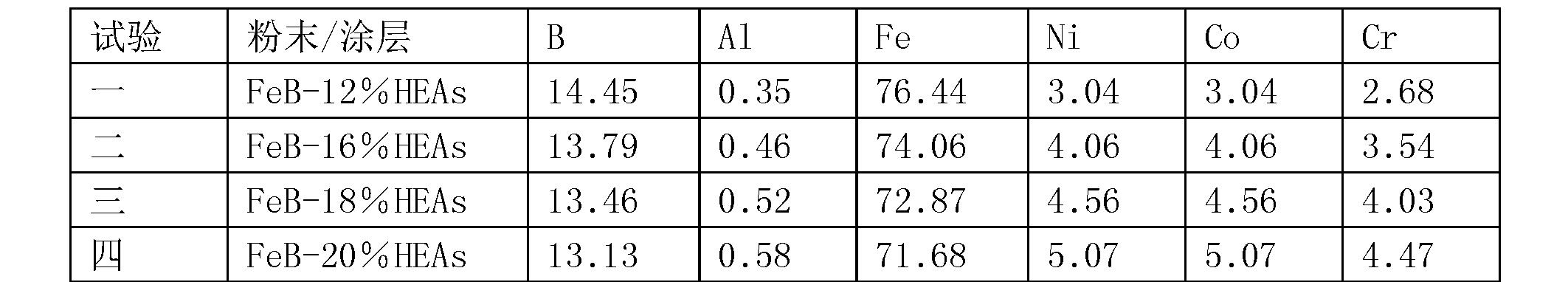 Figure CN108642431AD00092