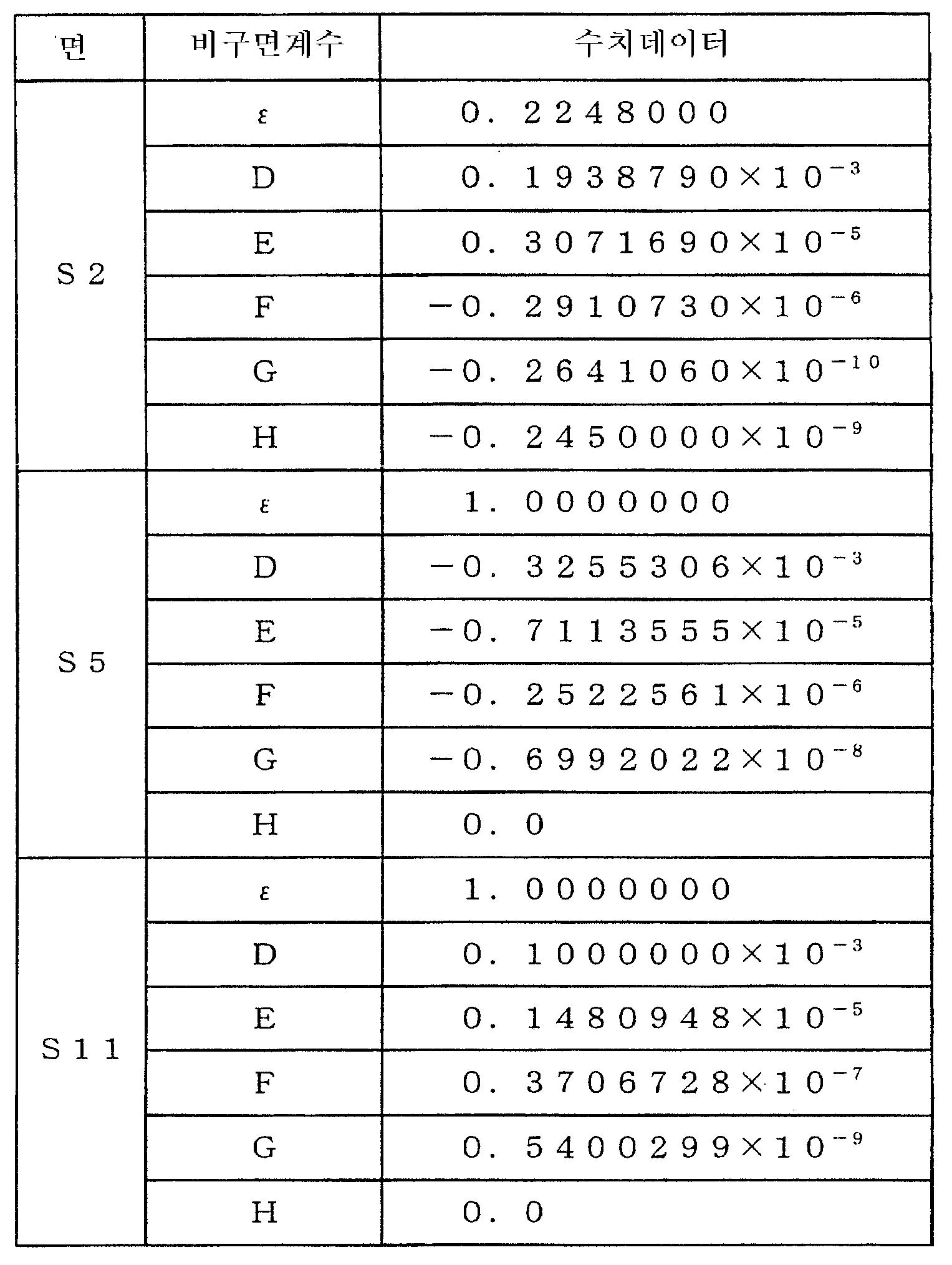 Figure 112005021782010-pat00015