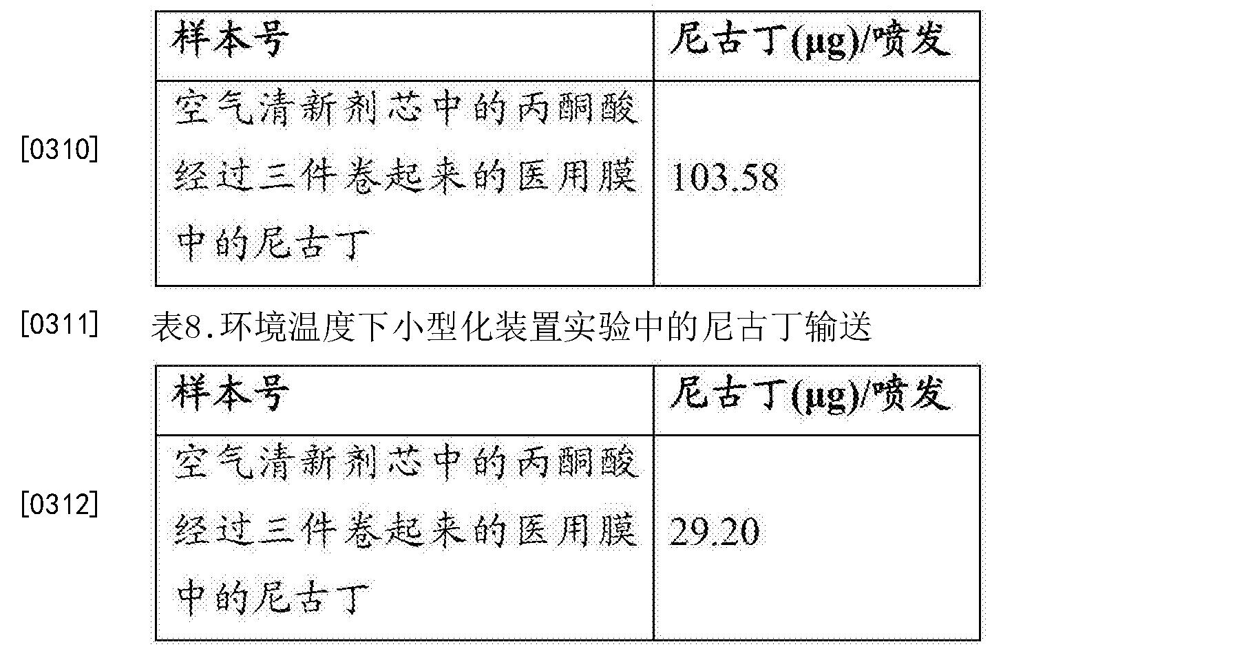 Figure CN103418062BD00221