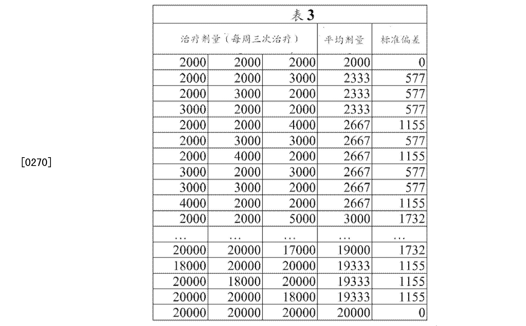 Figure CN102671254BD00271