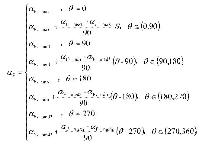Figure CN105451151AD00391