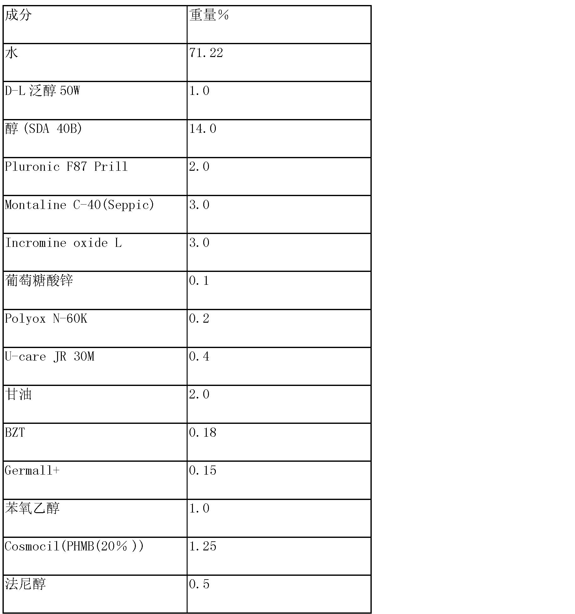 Figure CN101163455BD00522