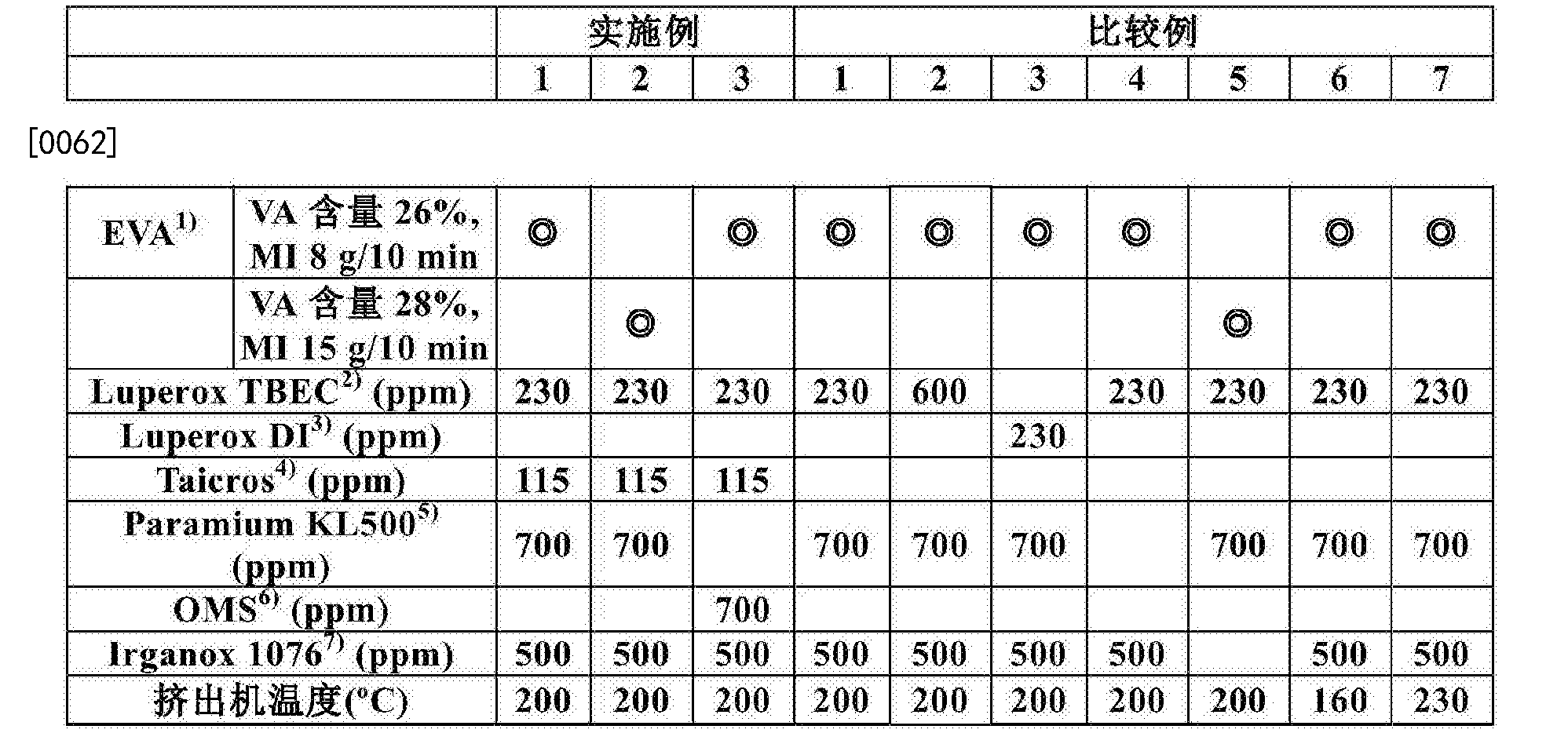 CN104419056B - Composition for the preparation of eva