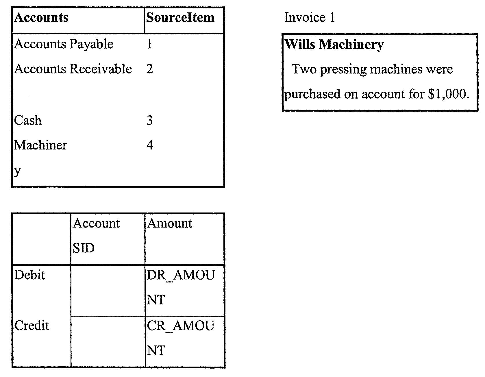 Figure US20070255805A1-20071101-P00001