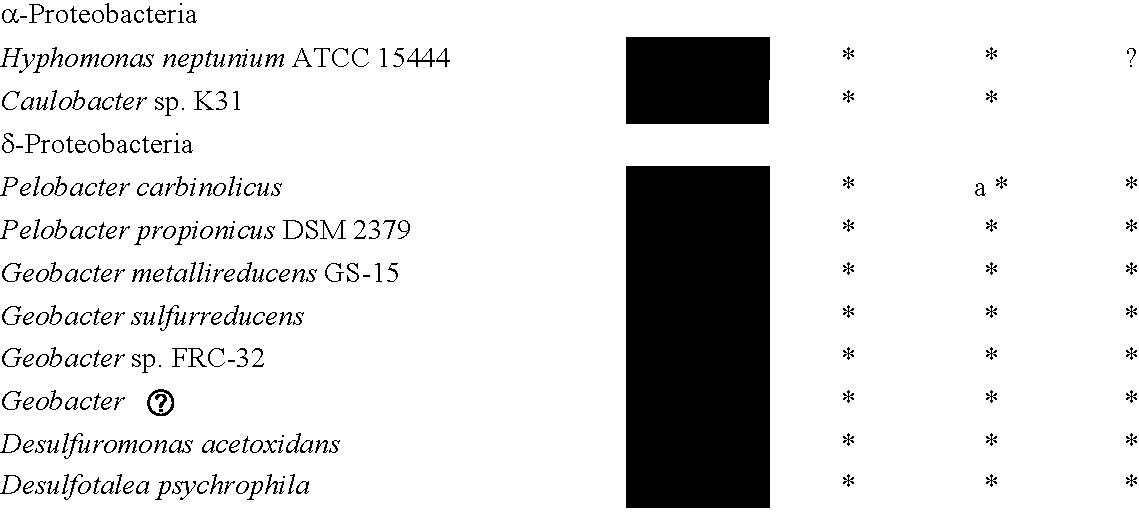 Figure US20100286082A1-20101111-C00003