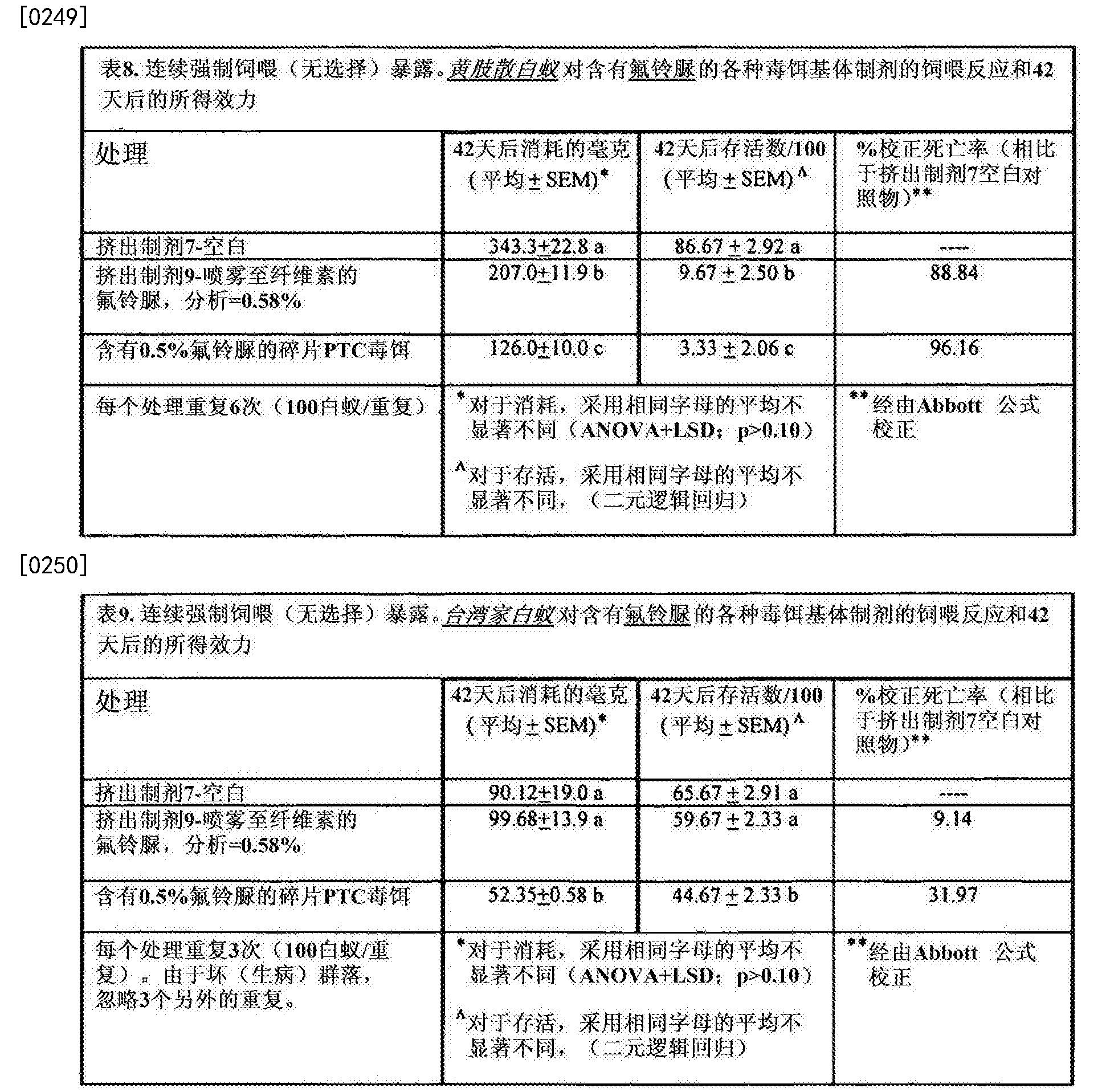 Figure CN103461303BD00291