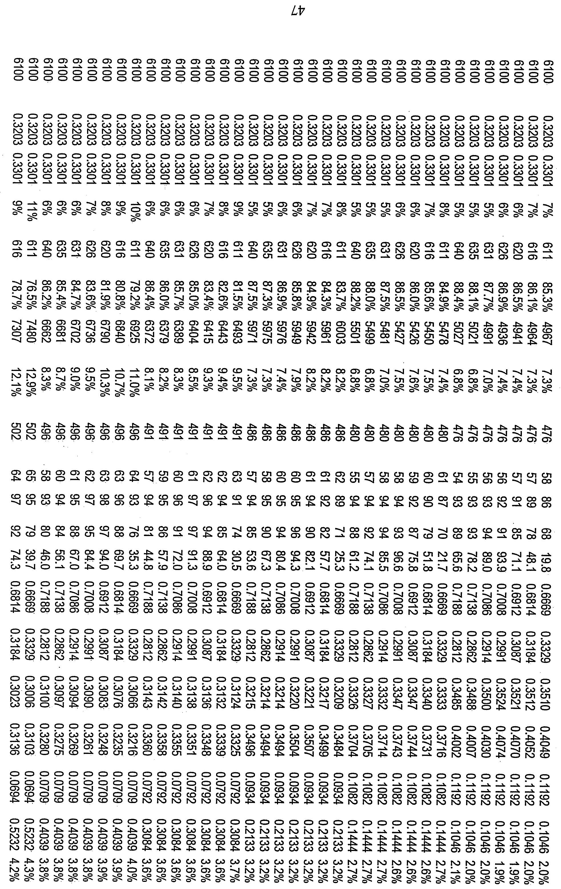 Figure 112010029469117-pct00013