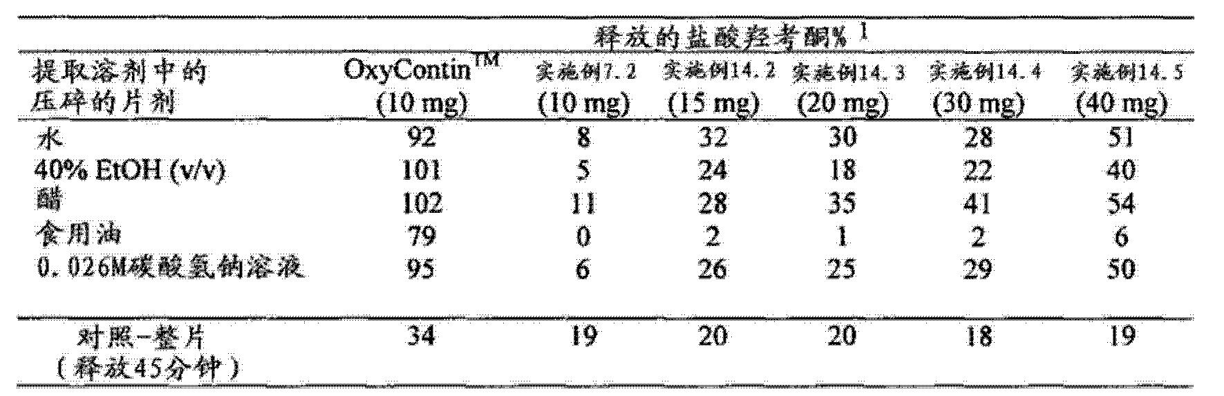 Figure CN102688241AD01521