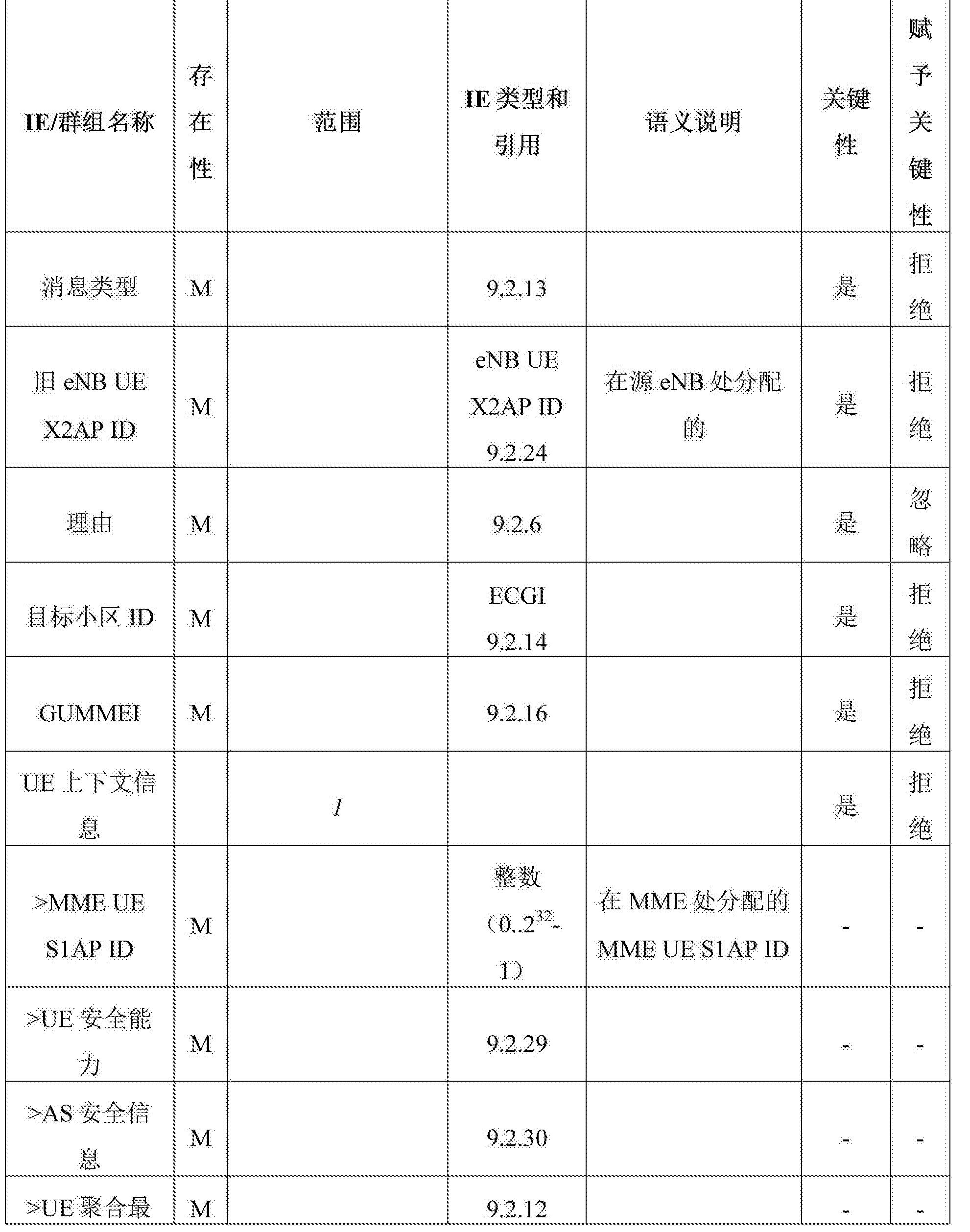 Figure CN105075334AD00151