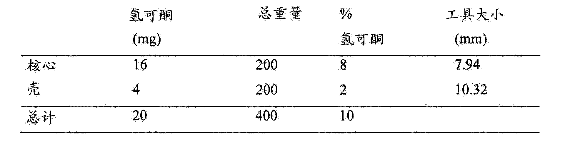 Figure CN104856967AD00271