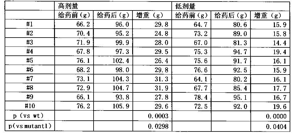 Figure CN103509102BD00091