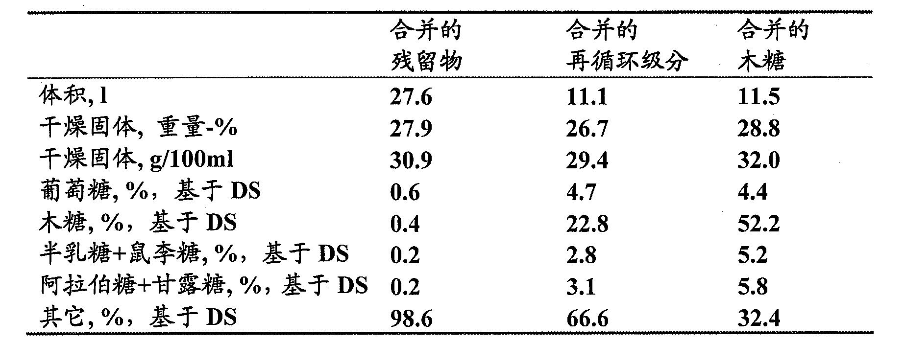 Figure CN102413890AD00221