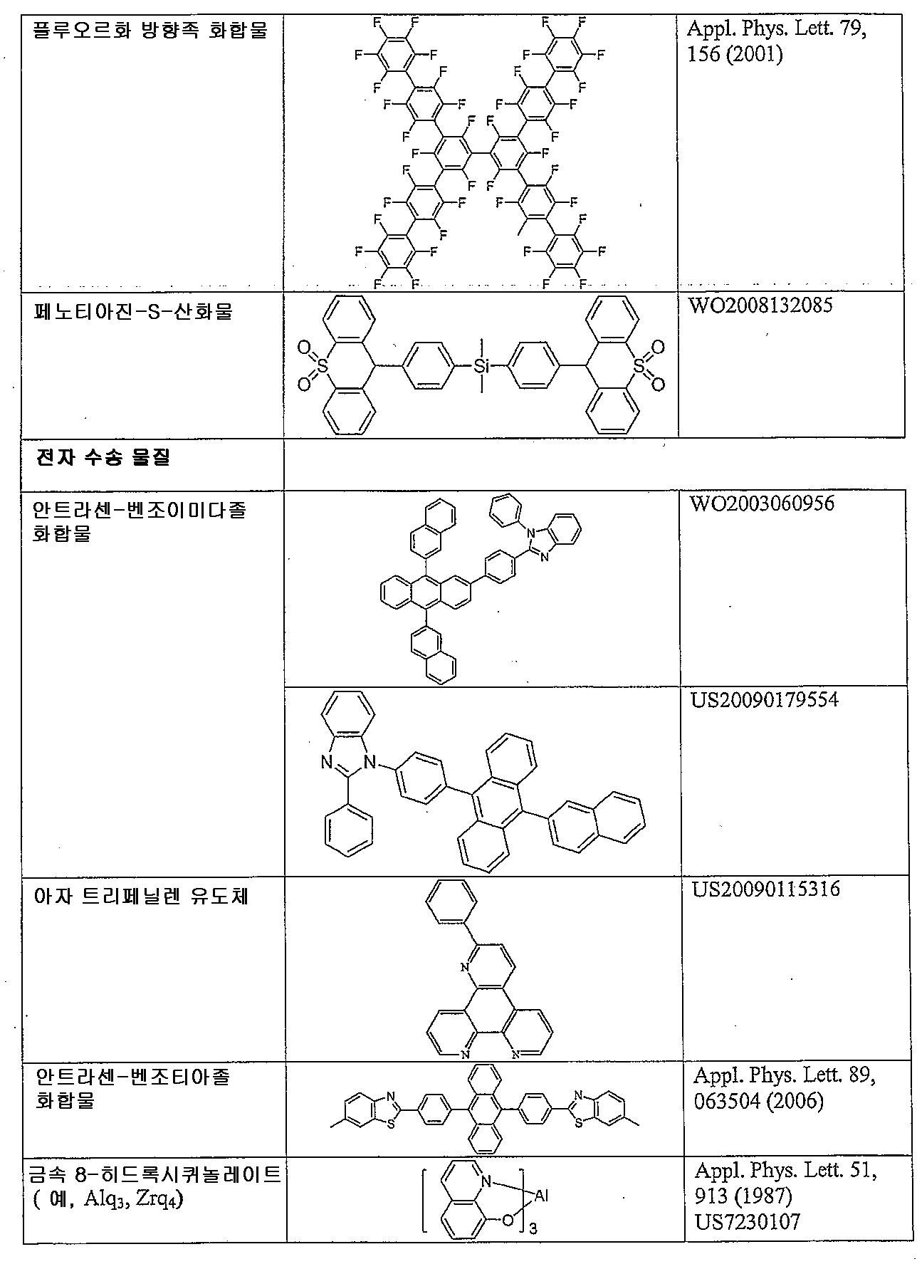 Figure 112011041668089-pct00046