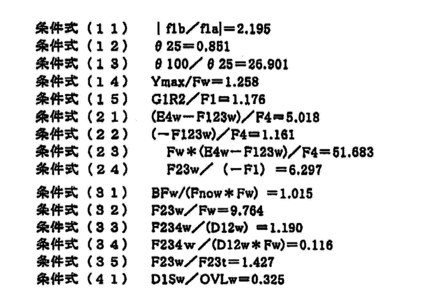 Figure CN103744170AD00262