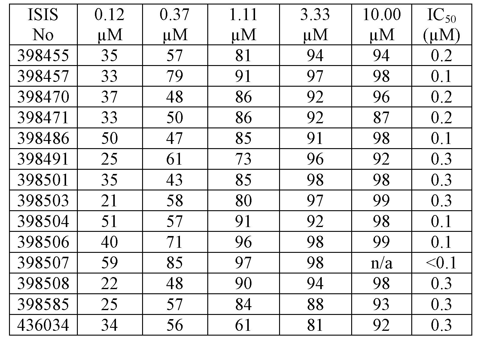 Figure CN103814132BD00721