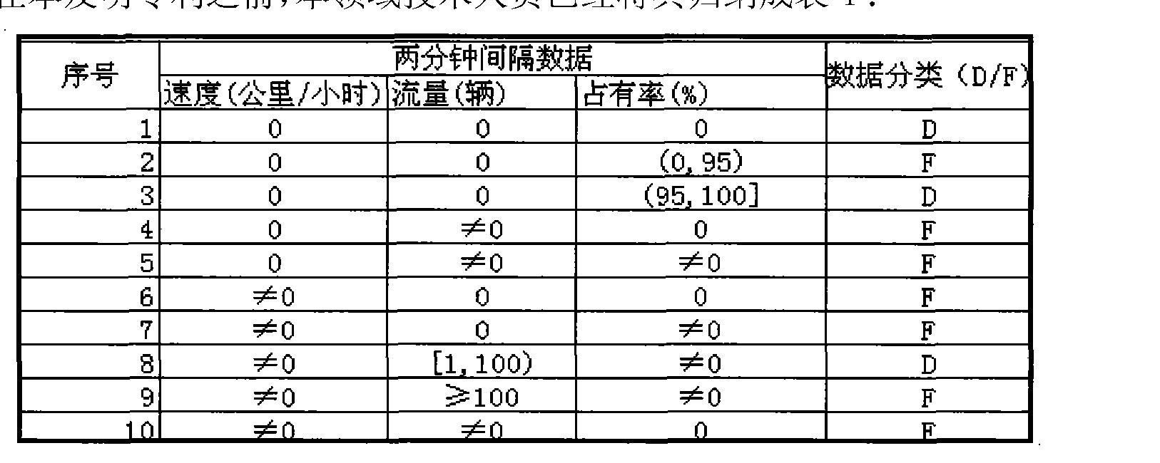 Figure CN102169630AD00101