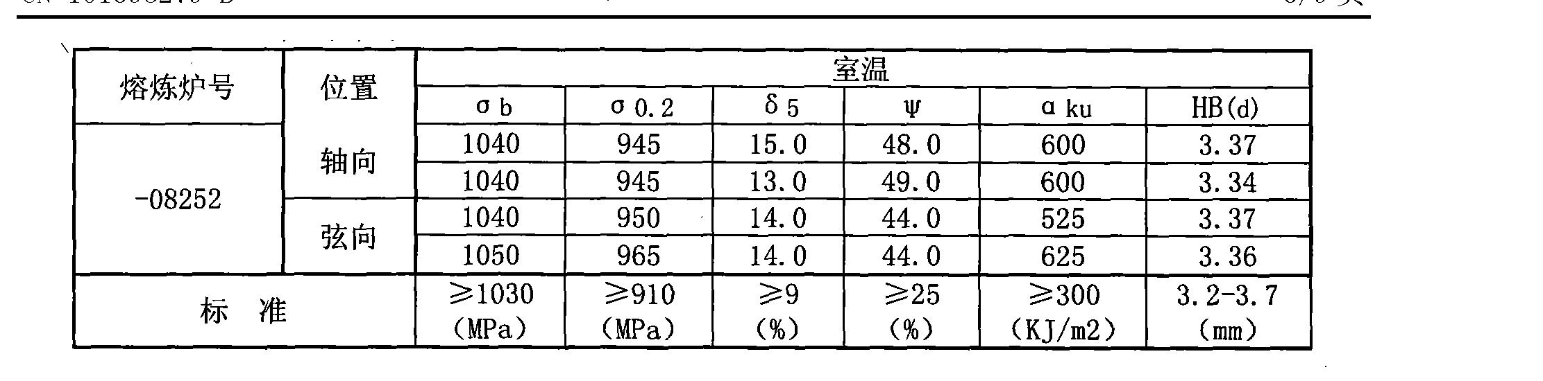 Figure CN101693279BD00081