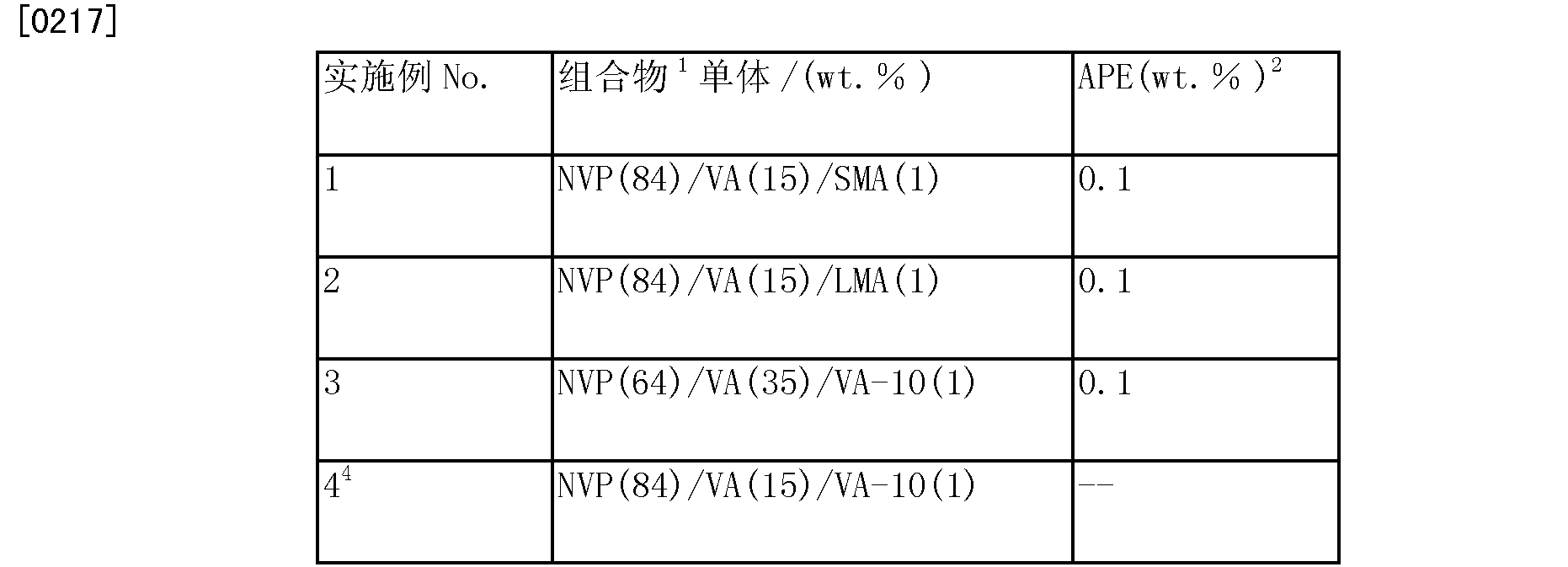 Figure CN103917624AD00352