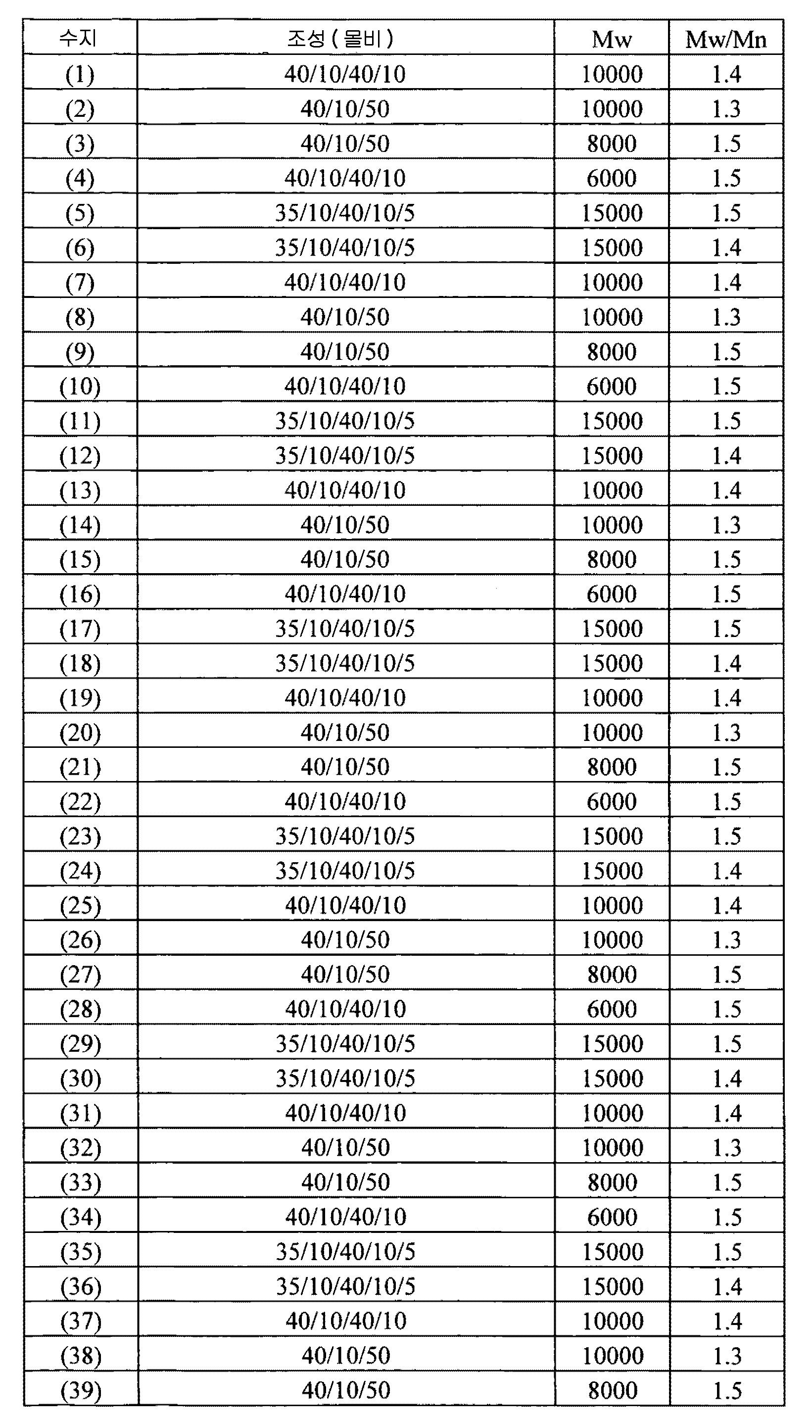 Figure 112011039817284-pct00106