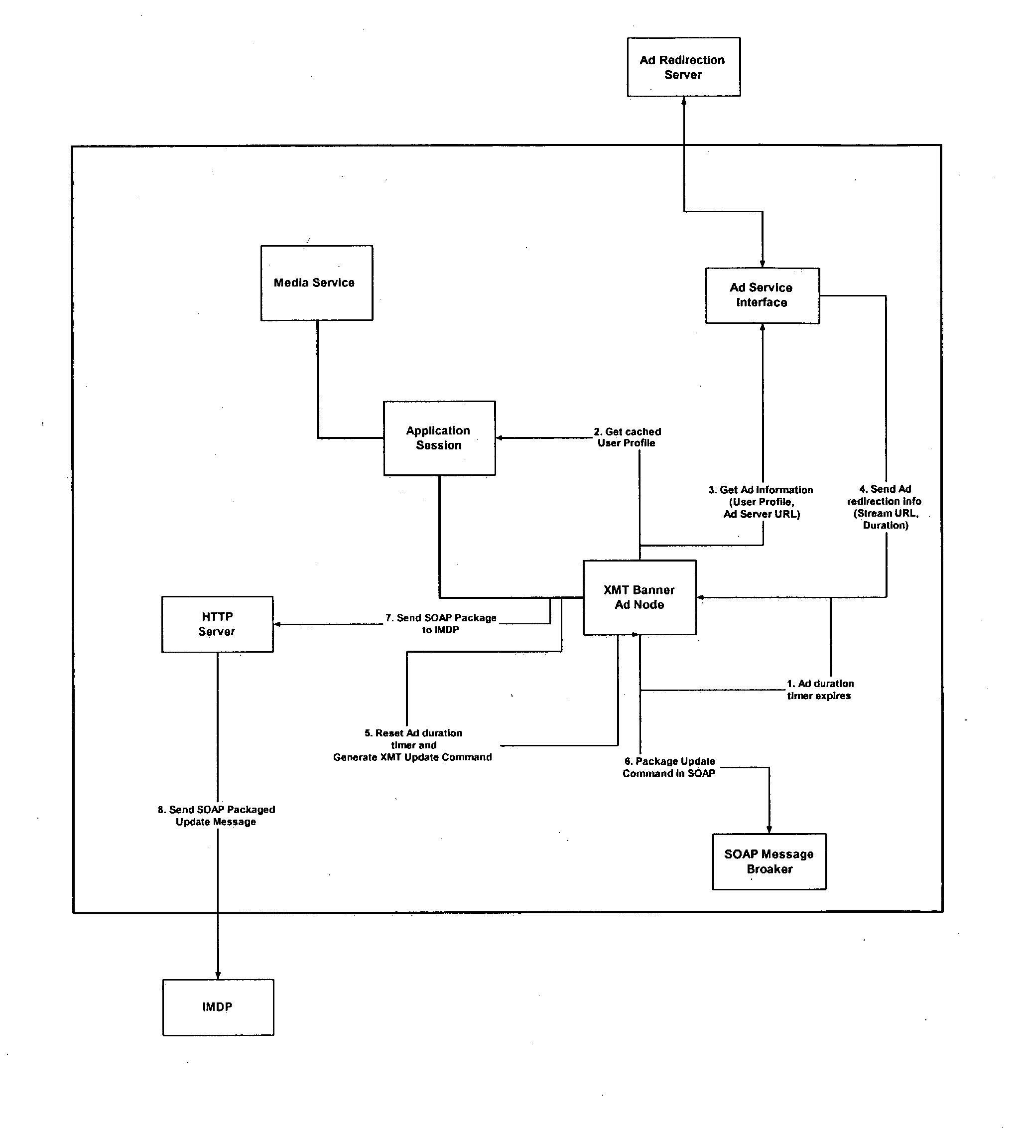 Figure US20030200336A1-20031023-P00044