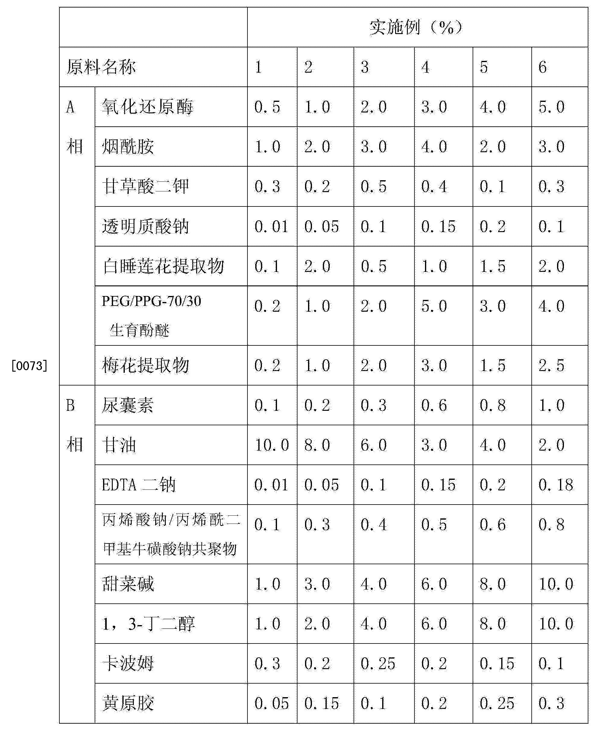 Figure CN103637952AD00131