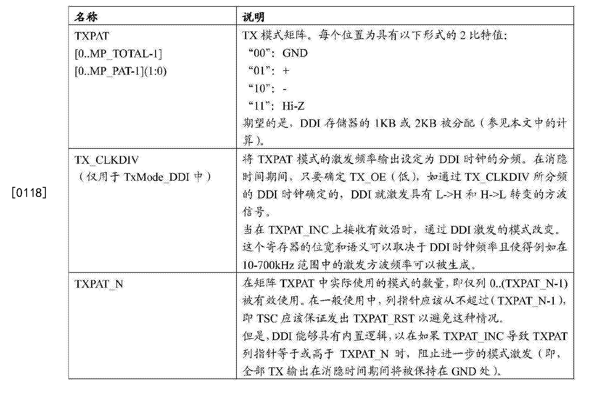 Figure CN104769537BD00131