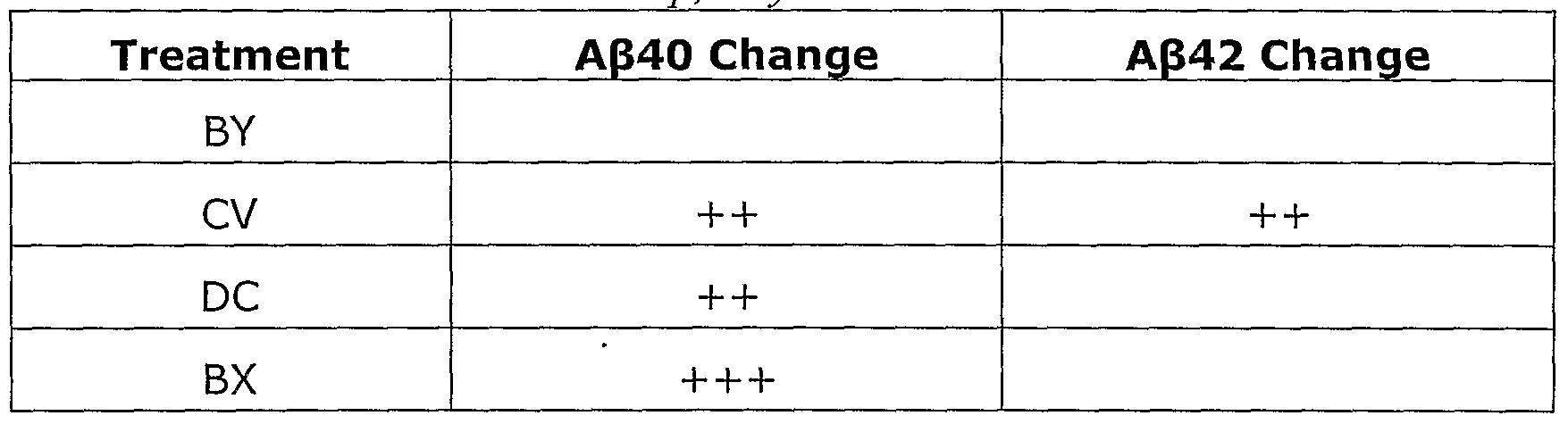 Figure imgf000304_0003