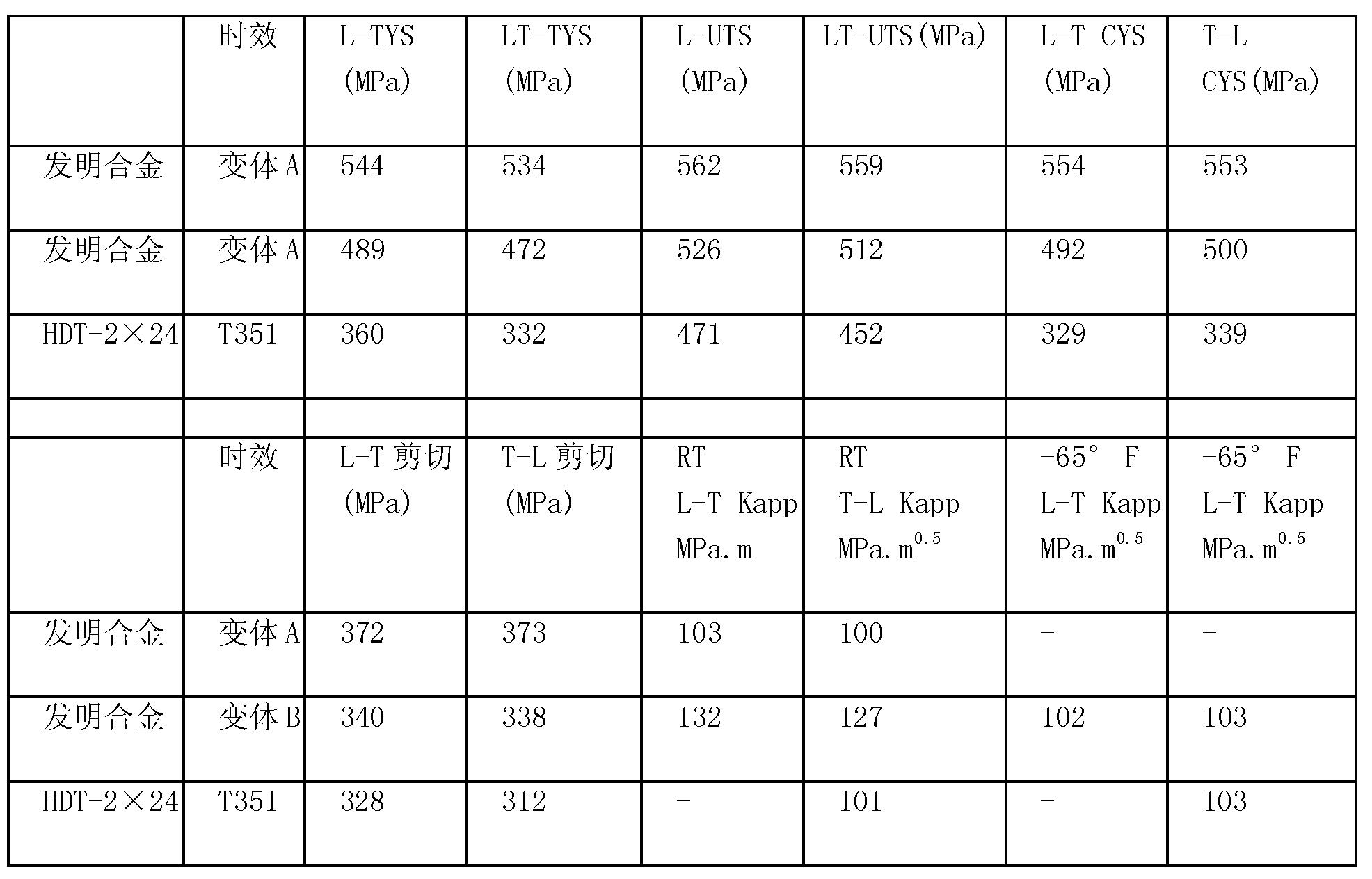 Figure CN101693968BD00151