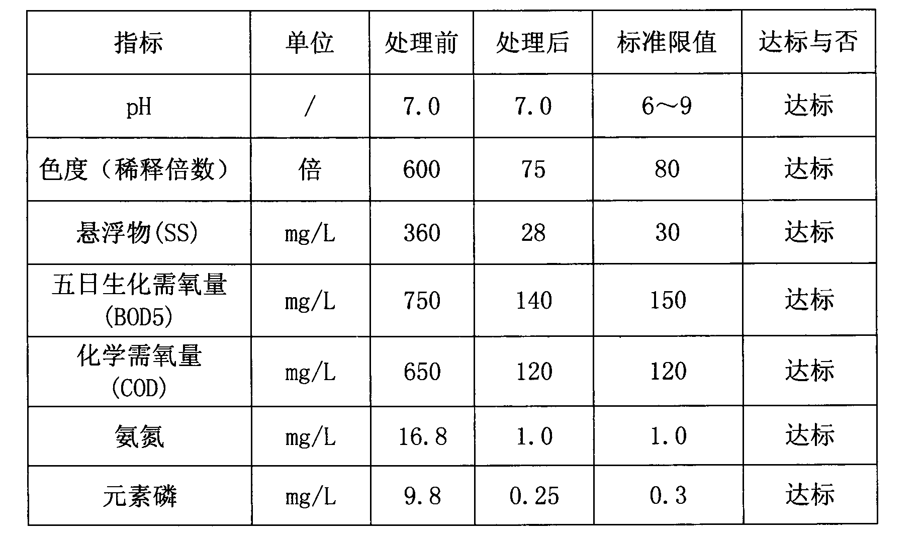 Figure CN103819004AD00081