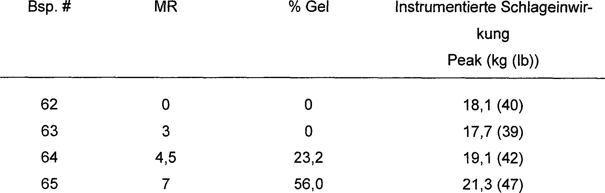 Figure 00320002