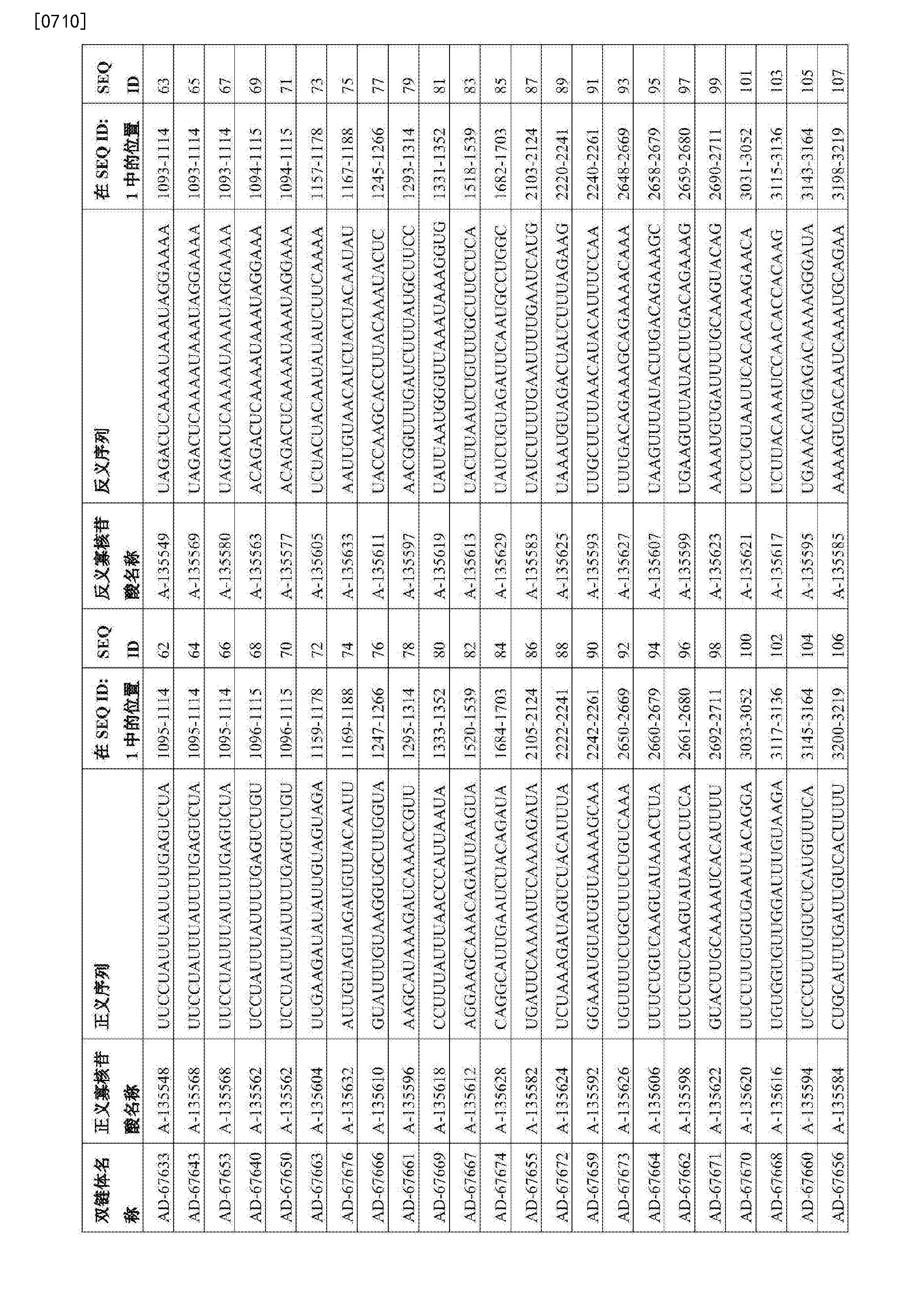 Figure CN108368507AD01071
