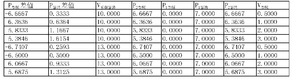 Figure CN103153359BD00181