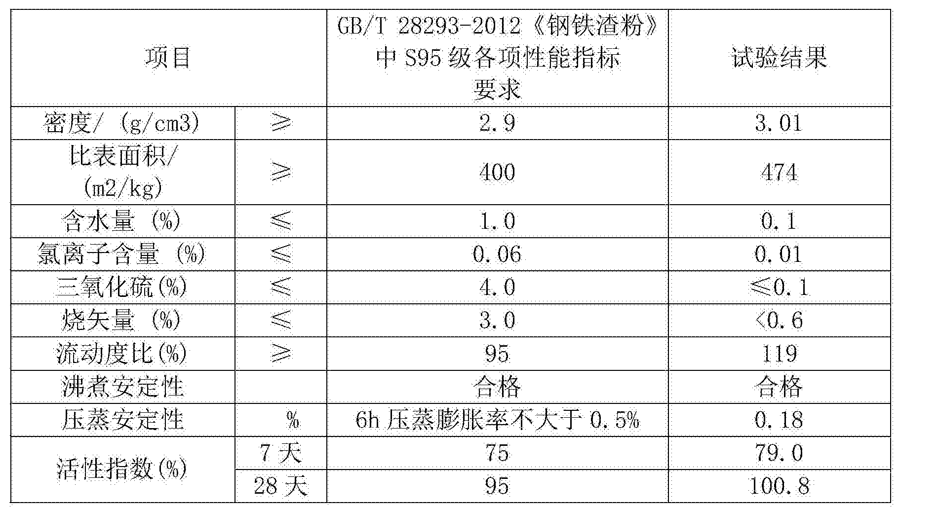 Figure CN105399349BD00082