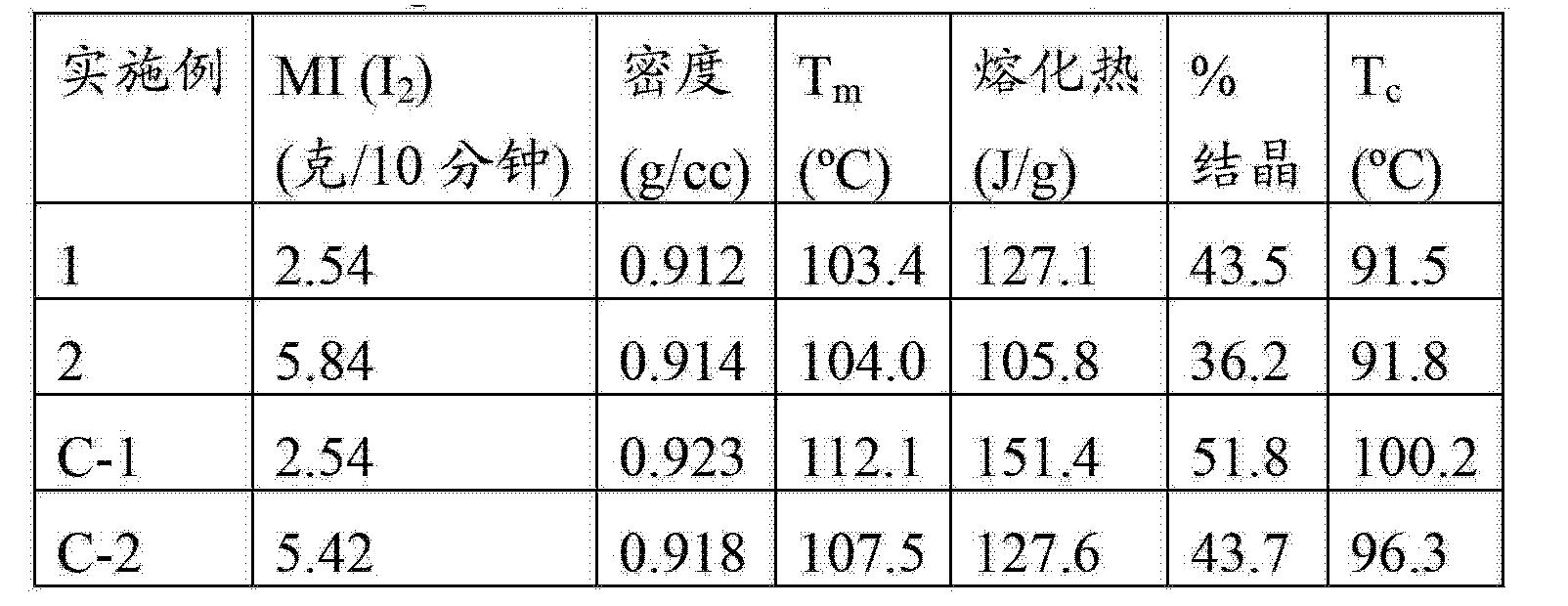Figure CN102695734BD00271