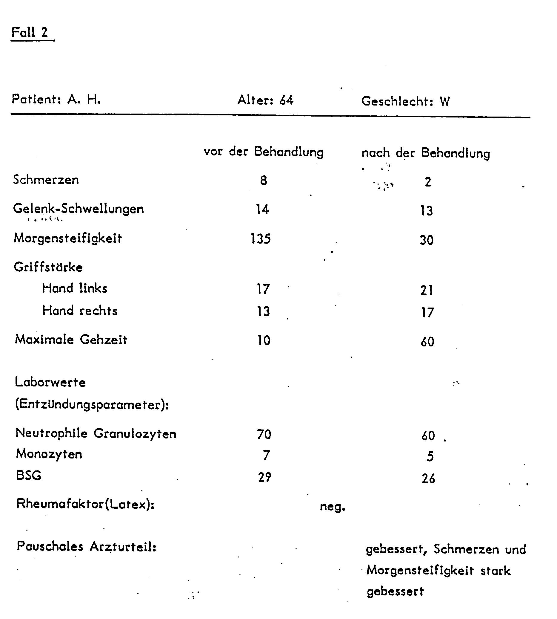 15 ssw geschlecht anzeichen diabetes